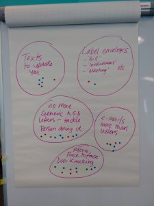 Flip chart - communications