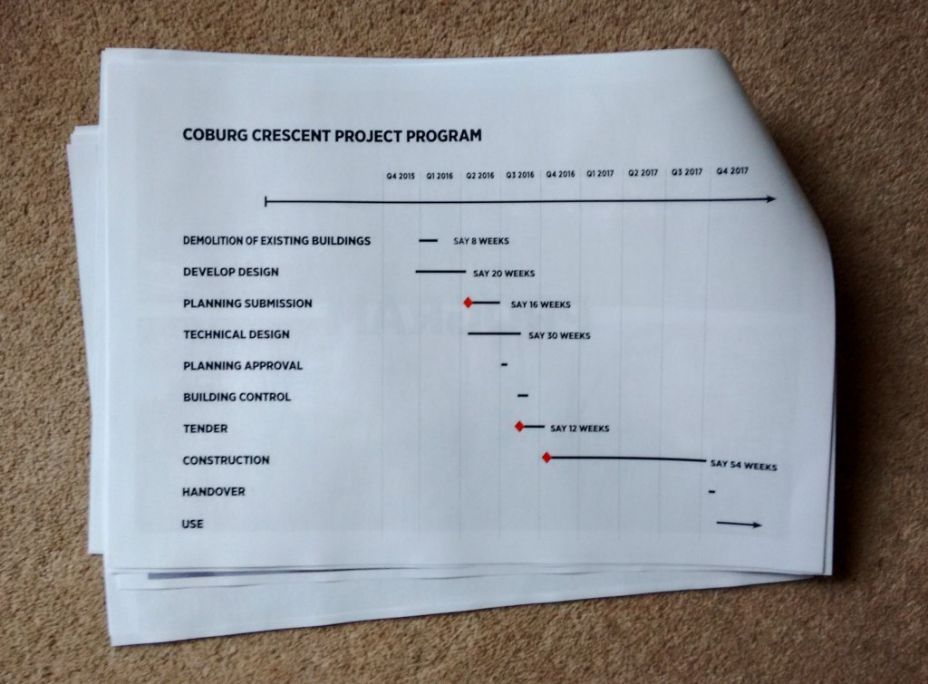 Resource centre project programme