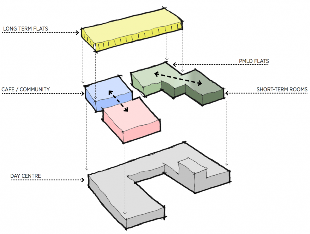 Design strategy for the new building, as presented in January 2017.